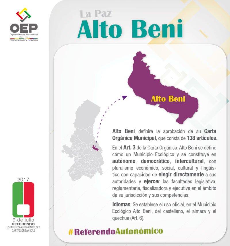 alto_beni