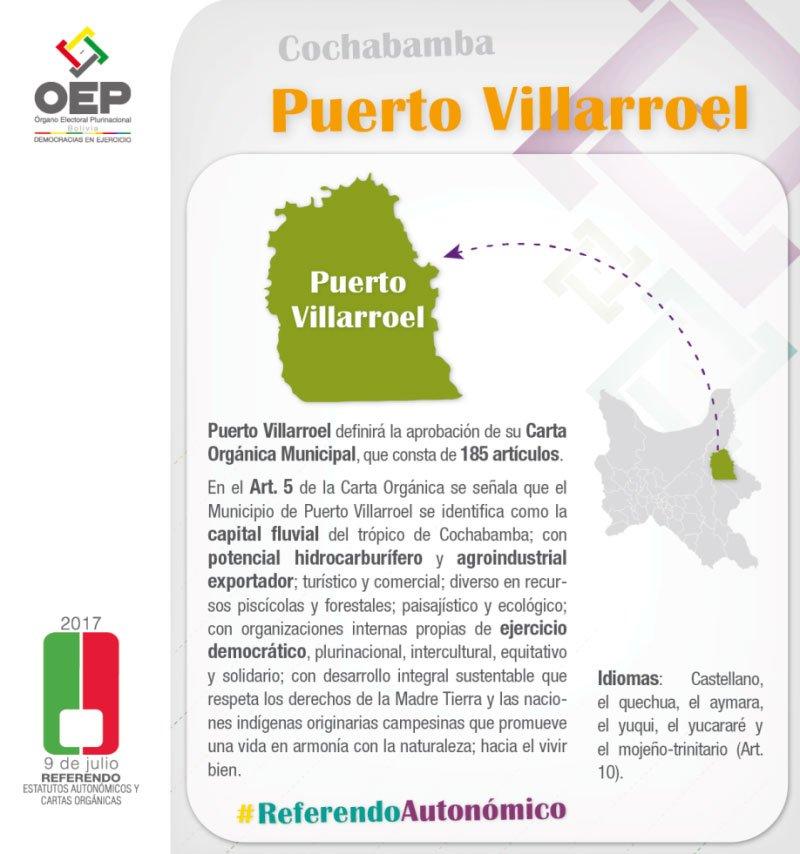 puerto_villarroel