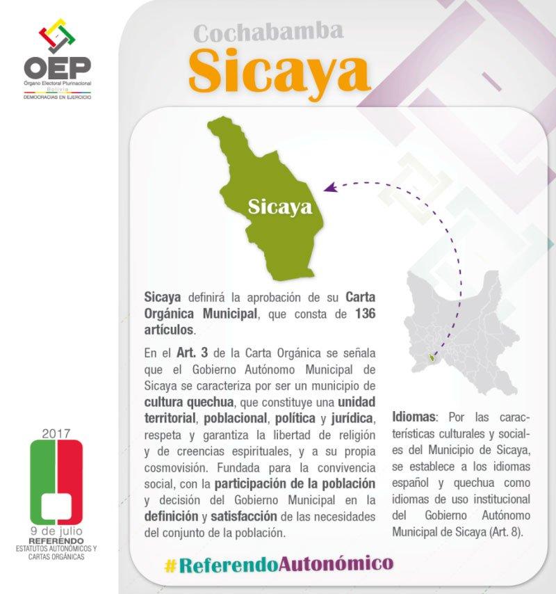 sicaya