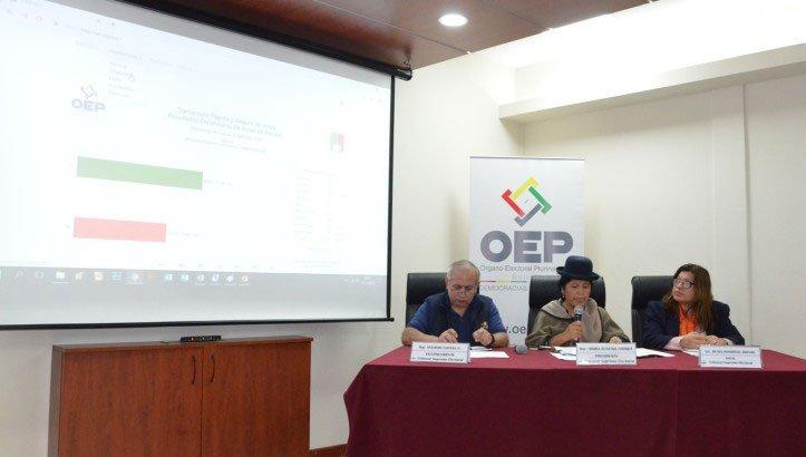Referendo Autonómico: según resultados preliminares, en cuatro municipios ganó el Sí a las cartas orgánicas y en uno el No
