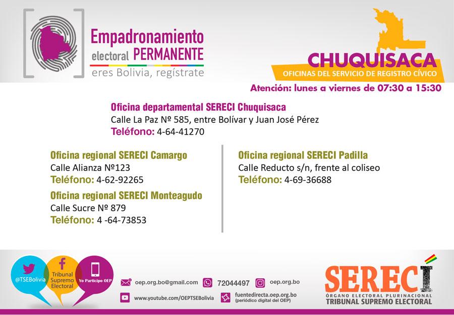 emp_chuquisaca_2019