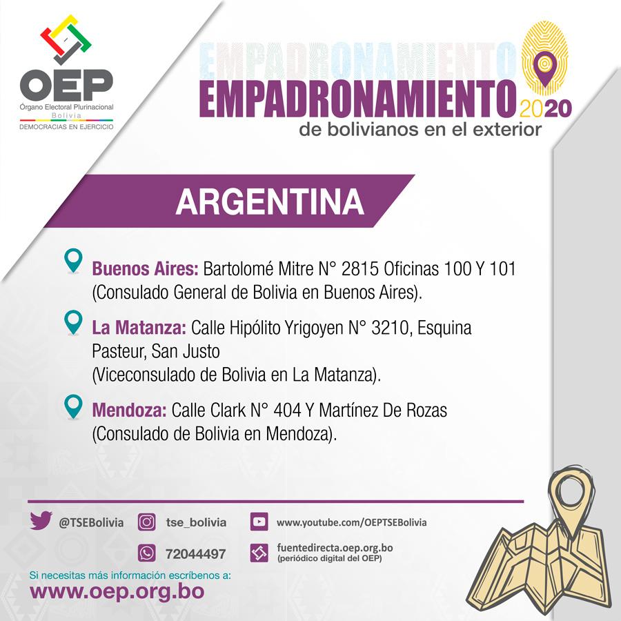 Emp-Argentina-EG-2020
