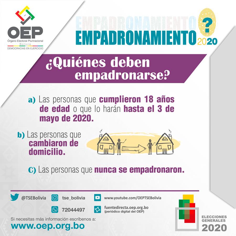 Quienes_Emp_EG_2020