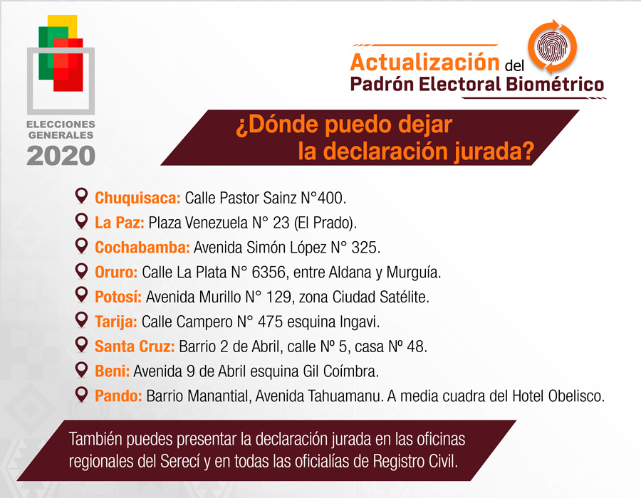 direcciones_actualizacion_Padron_2020
