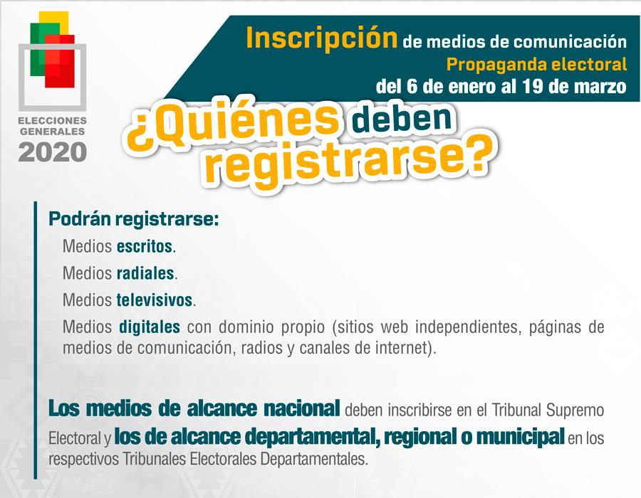 Registro_Medios_Quienes_EG_2020