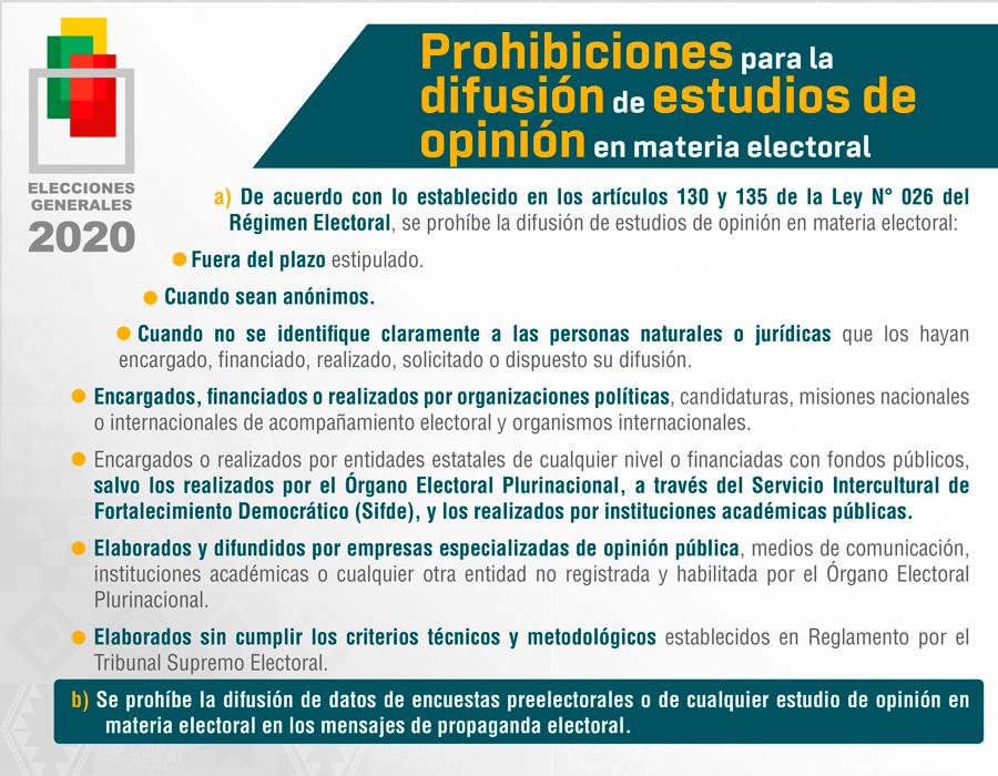 prohibiciones_encuestas_EG_2020
