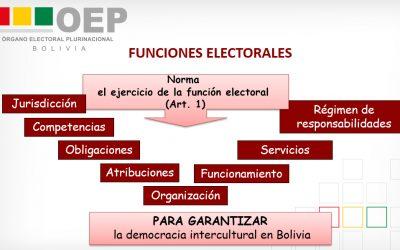 El OEP capacita en línea a su personal con miras a las Elecciones Generales 2020