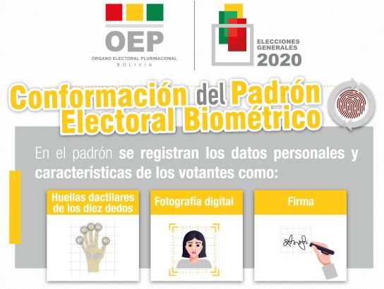 Recta final en el saneamiento del Padrón Electoral Biométrico