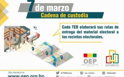 El TSE coordina con FF.AA. y Policía la custodia permanente del material electoral