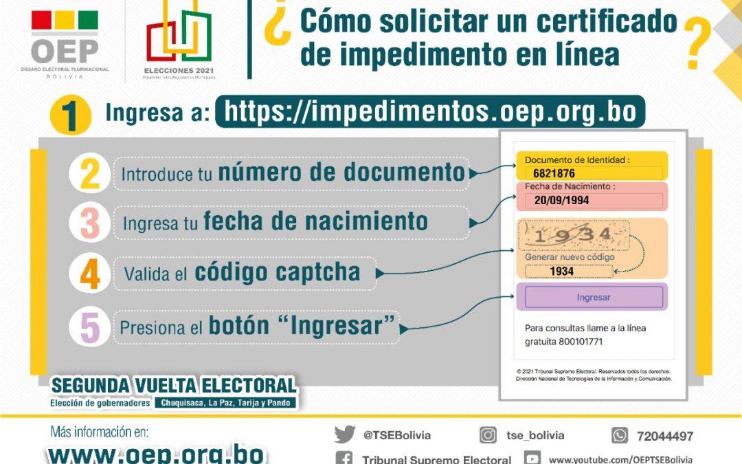 Cómo solicitar por Internet el certificado de exención