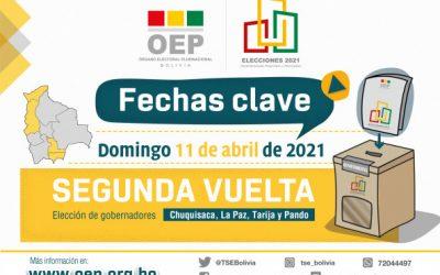 Segunda vuelta: El Órgano Electoral ejecuta acciones clave para llevar a cabo el proceso electoral