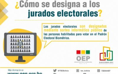 El 5 de febrero será el sorteo de los jurados electorales a nivel nacional