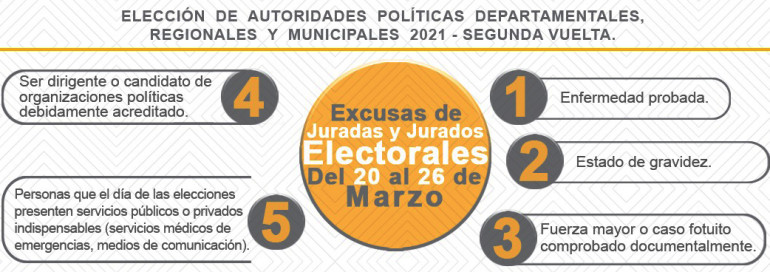 Segunda vuelta: Conozca las 5 causales para excusarse de ejercer la labor de jurados electorales